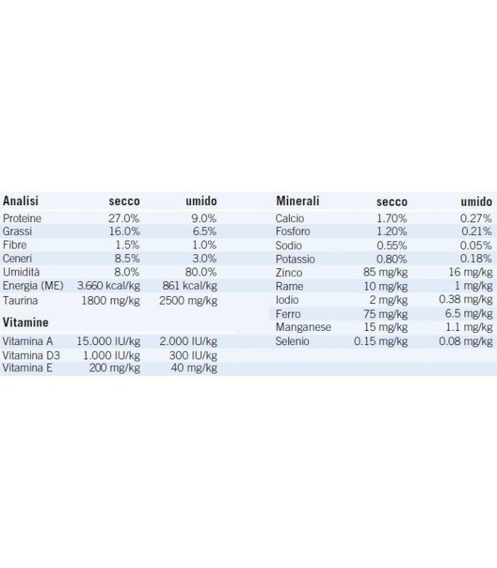Trovetgatto hypoallergenic agnello 500 gr