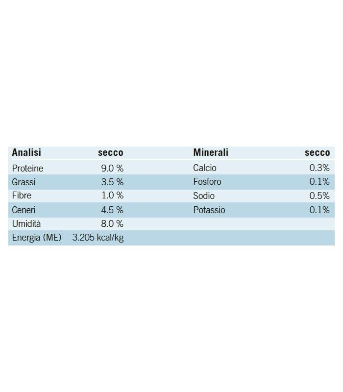 Trovetcane multi purpose hydrolysed protein 400 gr